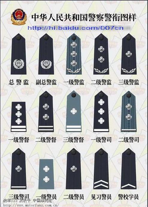 2015年警察新警衔肩章_